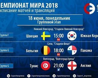 Чемпионат мира по футболу 2018 в Heaven Hill